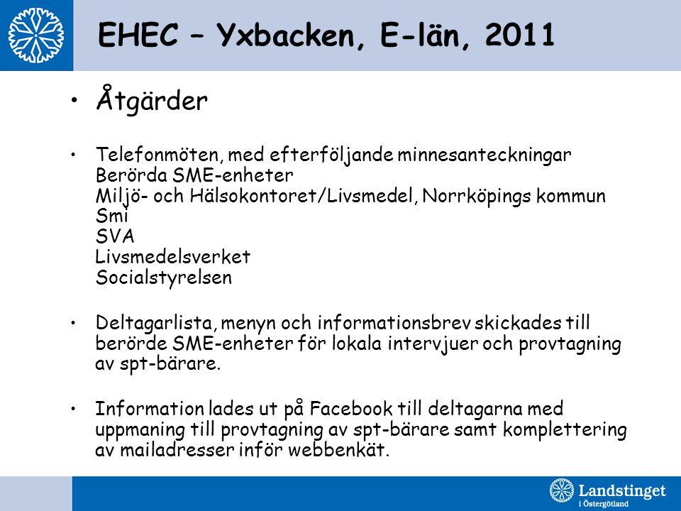 EHEC – Yxbacken, E-län, 2011 •Åtgärder •Telefonmöten, med efterföljande minnesanteckningar Berörda SME-enheter Miljö- och Hälsokontoret/Livsmedel, Nor