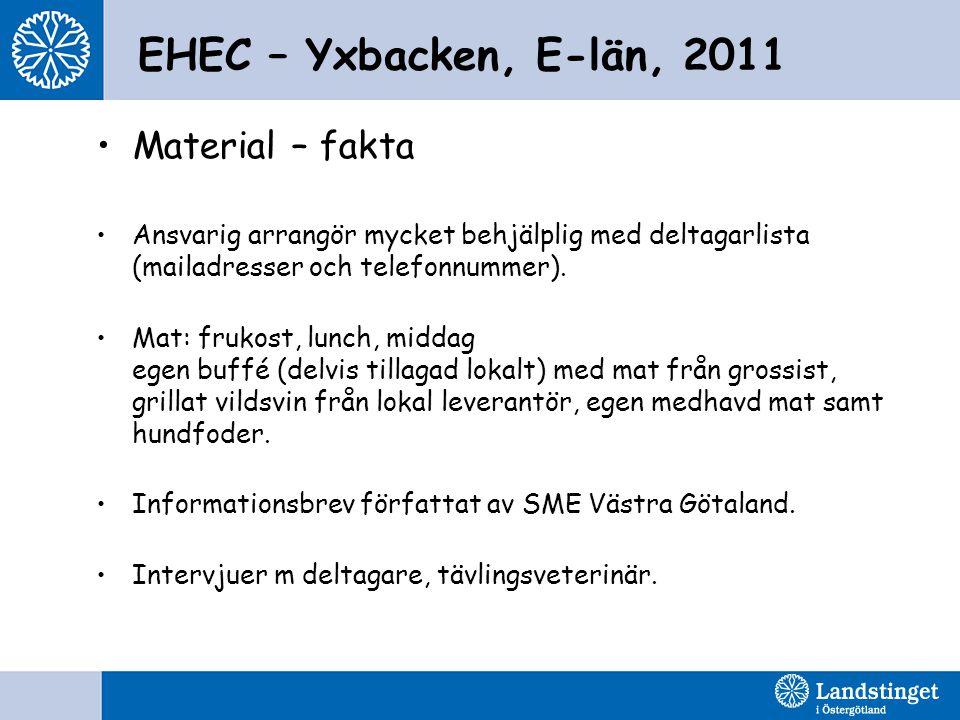 EHEC – Yxbacken, E-län, 2011 •Material – fakta •Ansvarig arrangör mycket behjälplig med deltagarlista (mailadresser och telefonnummer). •Mat: frukost,