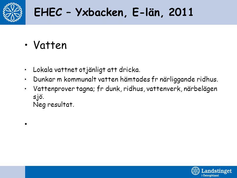 EHEC – Yxbacken, E-län, 2011 •Vatten •Lokala vattnet otjänligt att dricka. •Dunkar m kommunalt vatten hämtades fr närliggande ridhus. •Vattenprover ta