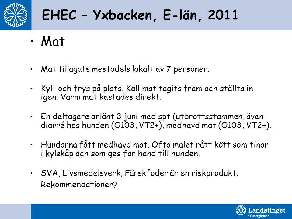 EHEC – Yxbacken, E-län, 2011 •Mat •Mat tillagats mestadels lokalt av 7 personer. •Kyl- och frys på plats. Kall mat tagits fram och ställts in igen. Va