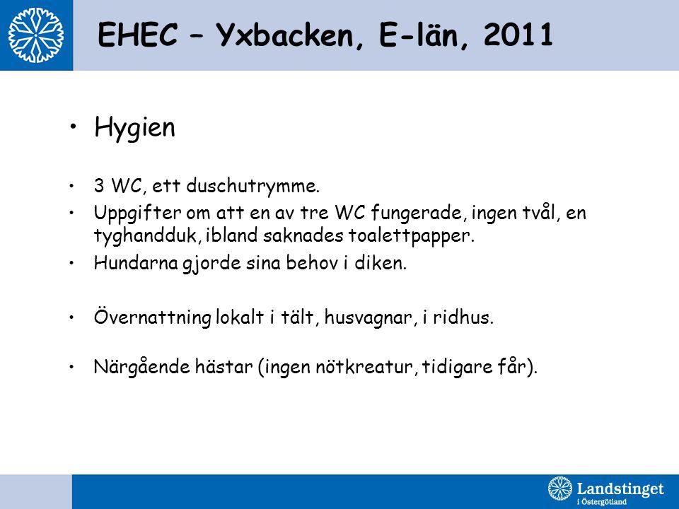 EHEC – Yxbacken, E-län, 2011 •Hygien •3 WC, ett duschutrymme. •Uppgifter om att en av tre WC fungerade, ingen tvål, en tyghandduk, ibland saknades toa