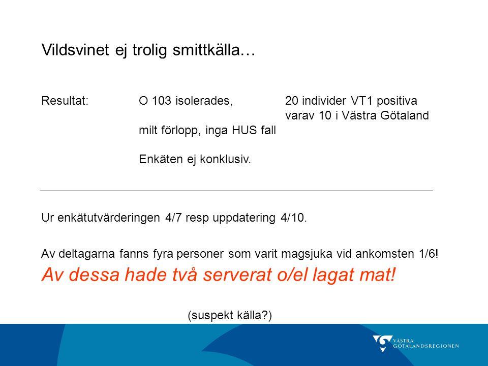 Vildsvinet ej trolig smittkälla… Resultat: O 103 isolerades, 20 individer VT1 positiva varav 10 i Västra Götaland milt förlopp, inga HUS fall Enkäten