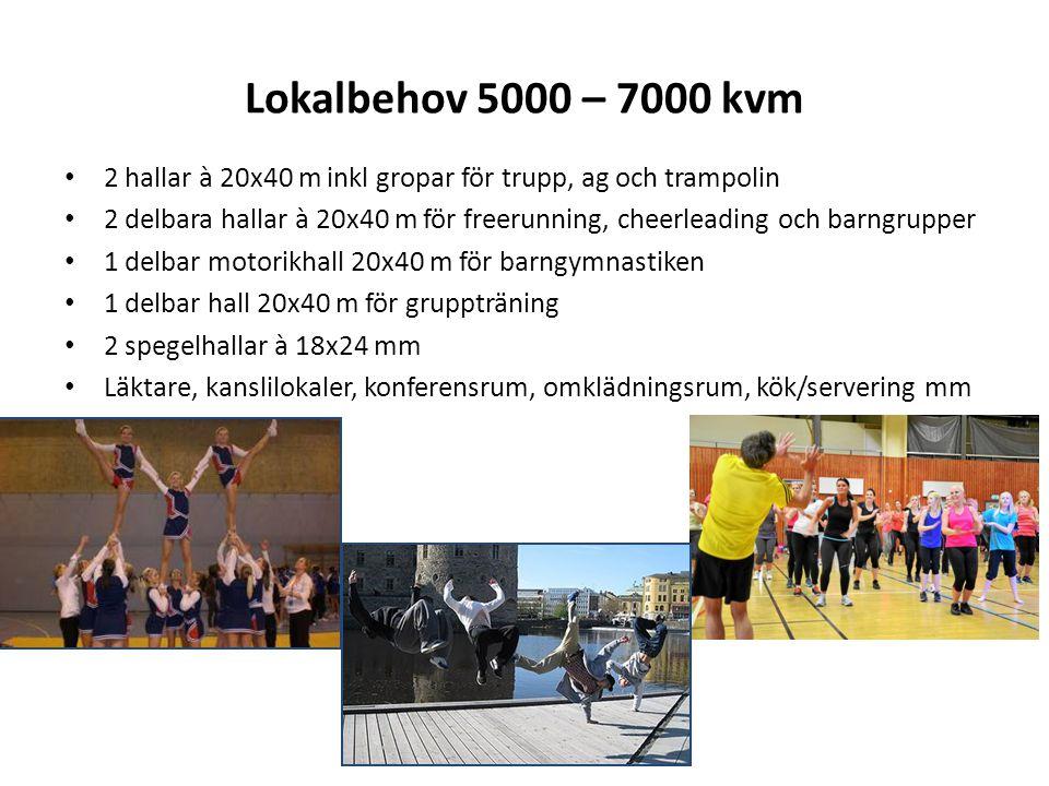 Lokalbehov 5000 – 7000 kvm • 2 hallar à 20x40 m inkl gropar för trupp, ag och trampolin • 2 delbara hallar à 20x40 m för freerunning, cheerleading och