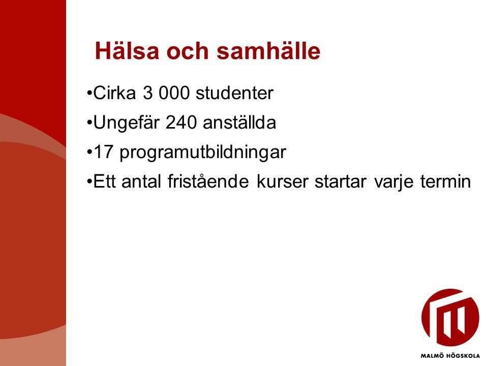 Hälsa och samhälle •Cirka 3 000 studenter •Ungefär 240 anställda •17 programutbildningar •Ett antal fristående kurser startar varje termin