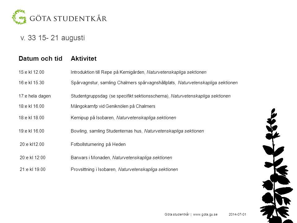 v. 33 15- 21 augusti 2014-07-01Göta studentkår | www.gota.gu.se Datum och tidAktivitet 15:e kl 12.00Introduktion till Repe på Kemigården, Naturvetensk