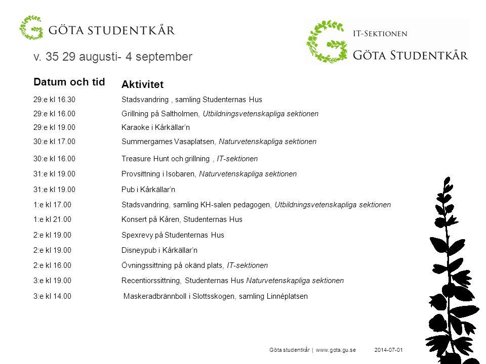 v. 35 29 augusti- 4 september 2014-07-01Göta studentkår | www.gota.gu.se Datum och tid Aktivitet 29:e kl 16.30Stadsvandring, samling Studenternas Hus