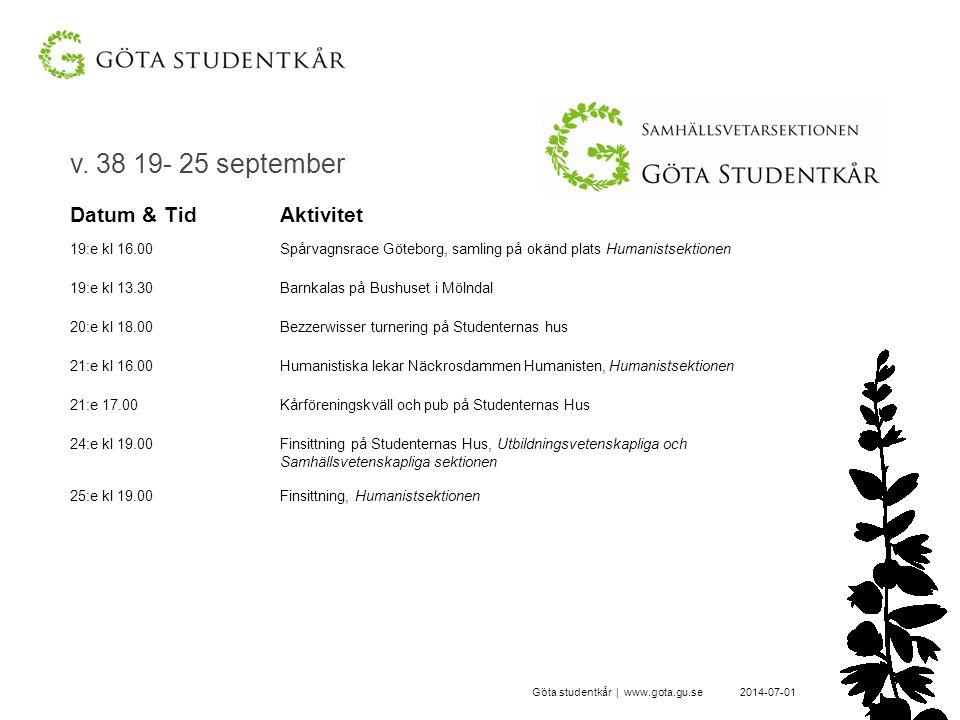 v. 38 19- 25 september 2014-07-01Göta studentkår | www.gota.gu.se Datum & TidAktivitet 19:e kl 16.00Spårvagnsrace Göteborg, samling på okänd plats Hum