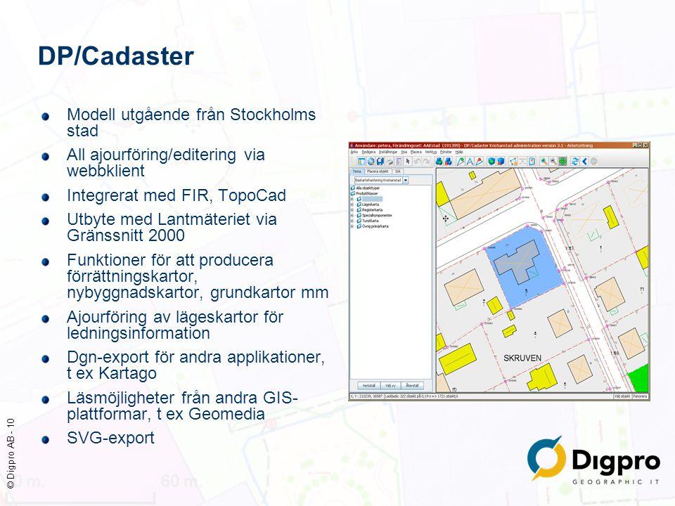 © Digpro AB - 10 DP/Cadaster Modell utgående från Stockholms stad All ajourföring/editering via webbklient Integrerat med FIR, TopoCad Utbyte med Lant