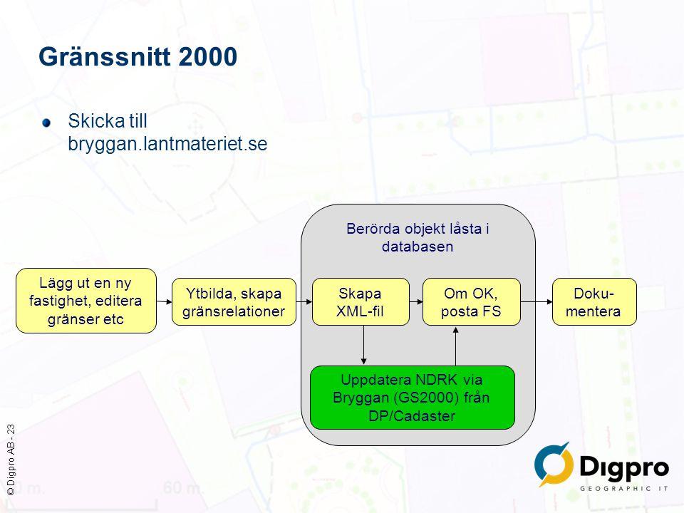 © Digpro AB - 23 Berörda objekt låsta i databasen Gränssnitt 2000 Skicka till bryggan.lantmateriet.se Lägg ut en ny fastighet, editera gränser etc Ytb