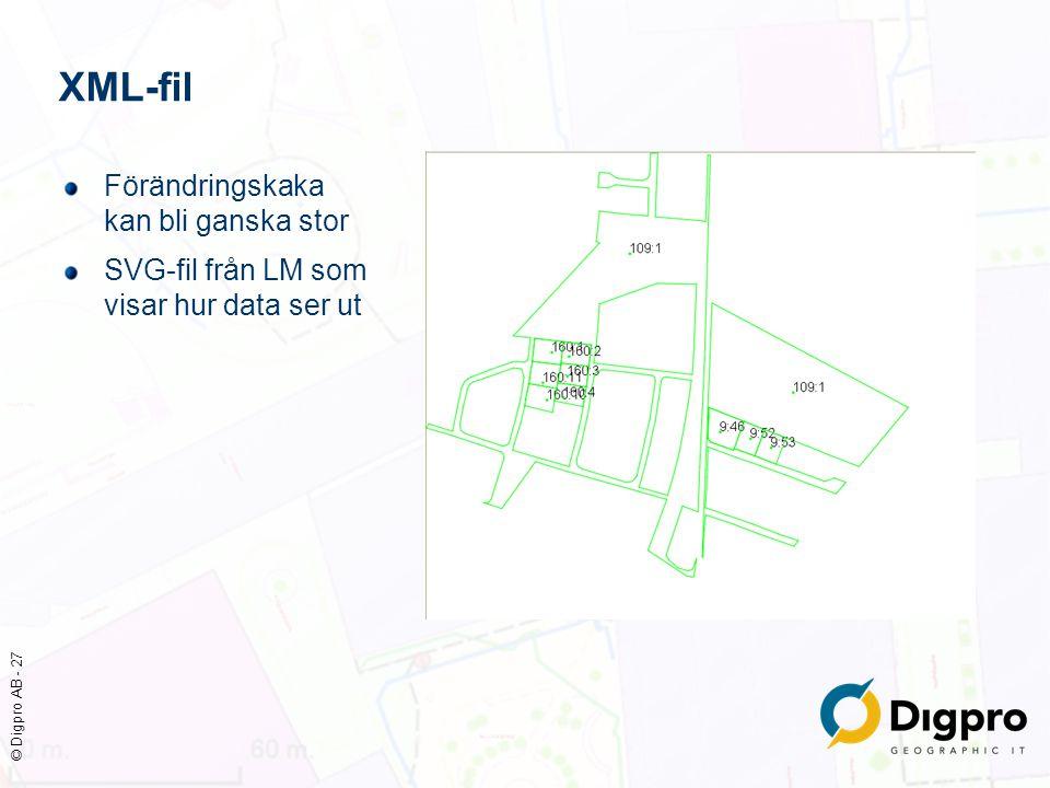 © Digpro AB - 27 XML-fil Förändringskaka kan bli ganska stor SVG-fil från LM som visar hur data ser ut