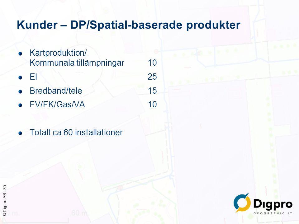 © Digpro AB - 30 Kunder – DP/Spatial-baserade produkter Kartproduktion/ Kommunala tillämpningar10 El25 Bredband/tele15 FV/FK/Gas/VA10 Totalt ca 60 ins