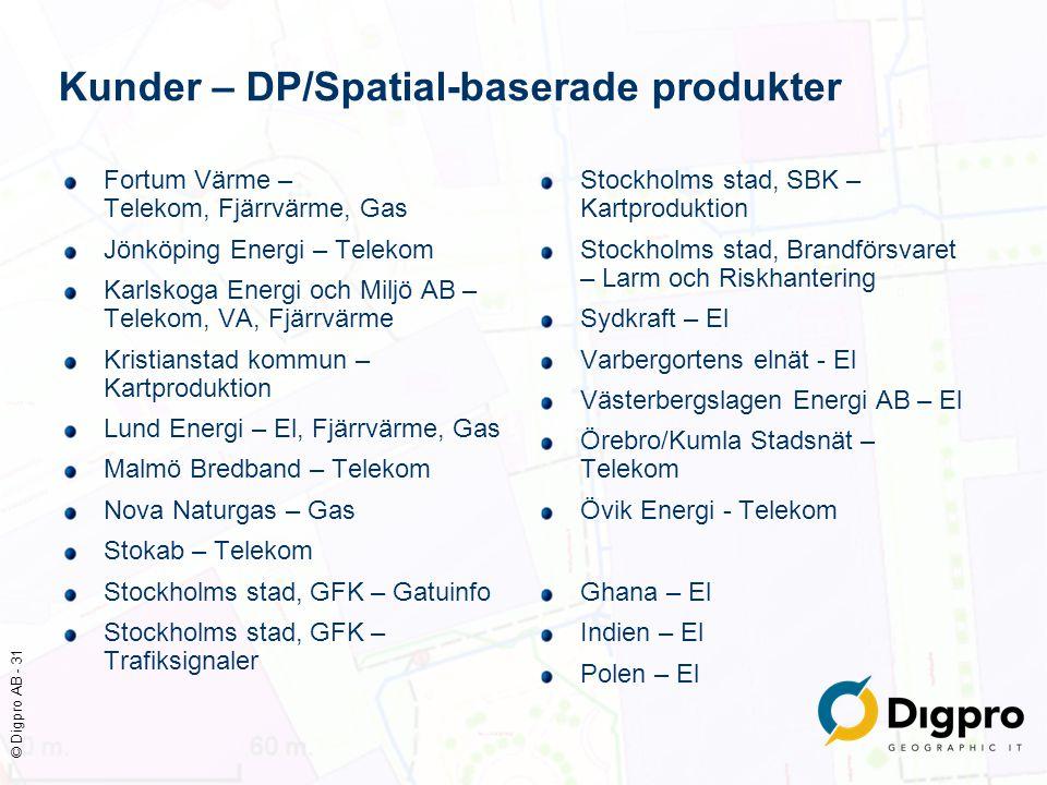 © Digpro AB - 31 Kunder – DP/Spatial-baserade produkter Fortum Värme – Telekom, Fjärrvärme, Gas Jönköping Energi – Telekom Karlskoga Energi och Miljö