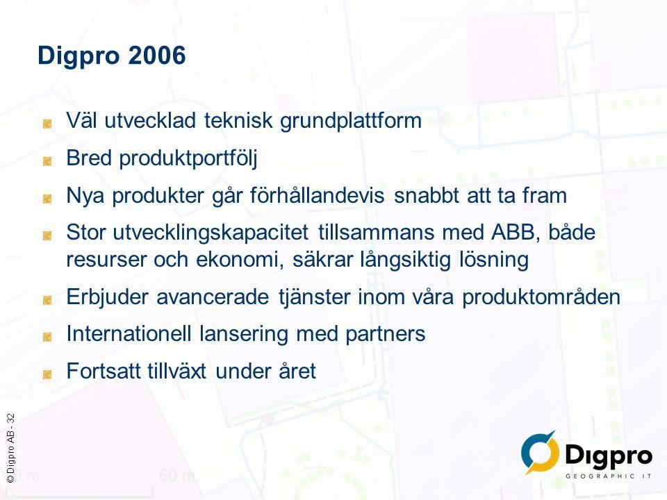 © Digpro AB - 32 Digpro 2006 Väl utvecklad teknisk grundplattform Bred produktportfölj Nya produkter går förhållandevis snabbt att ta fram Stor utveck