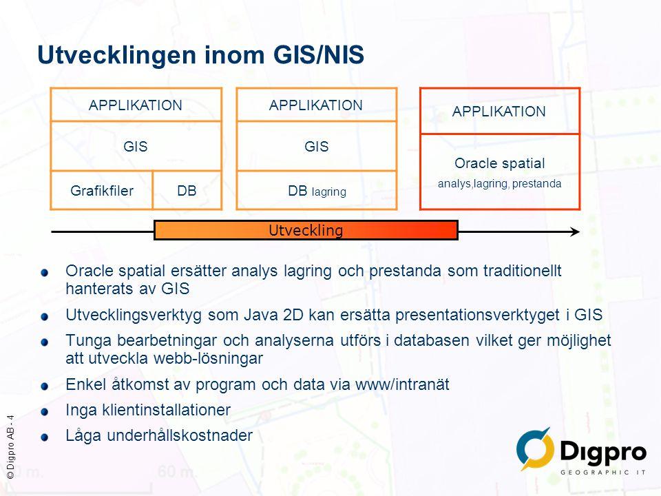 © Digpro AB - 4 Utvecklingen inom GIS/NIS Oracle spatial ersätter analys lagring och prestanda som traditionellt hanterats av GIS Utvecklingsverktyg s