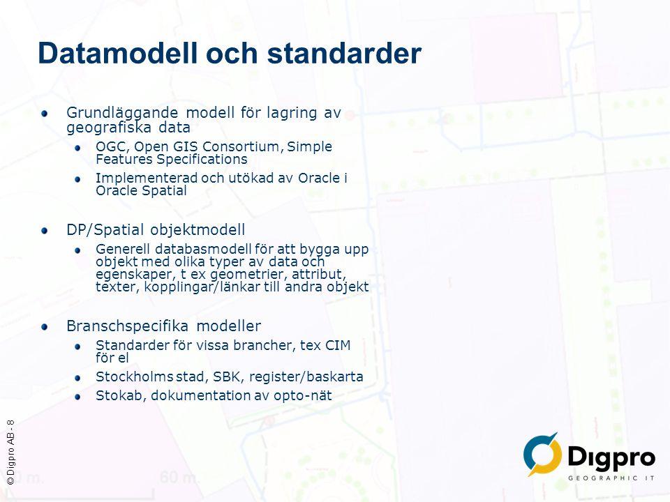 © Digpro AB - 8 Datamodell och standarder Grundläggande modell för lagring av geografiska data OGC, Open GIS Consortium, Simple Features Specification