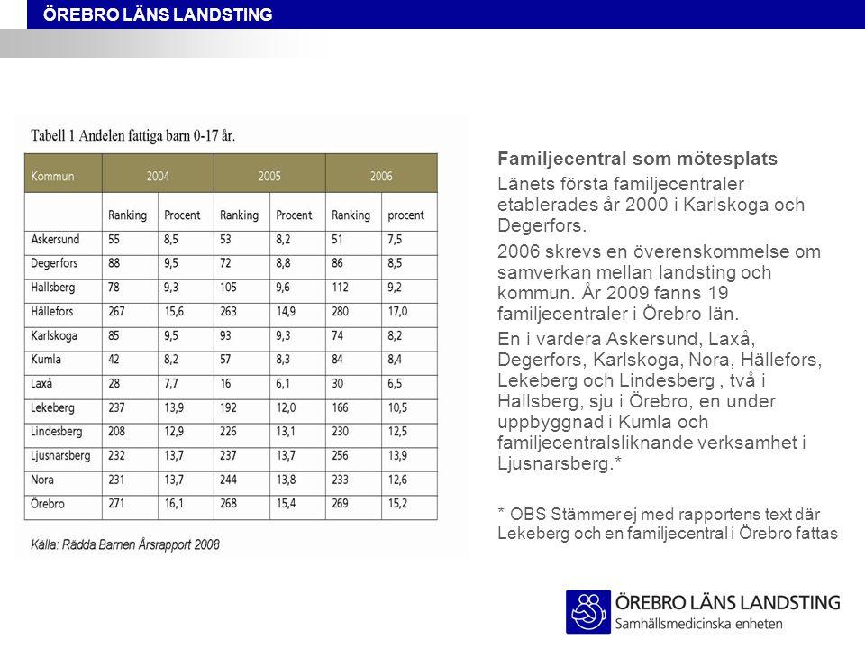 ÖREBRO LÄNS LANDSTING Familjecentral som mötesplats Länets första familjecentraler etablerades år 2000 i Karlskoga och Degerfors. 2006 skrevs en övere