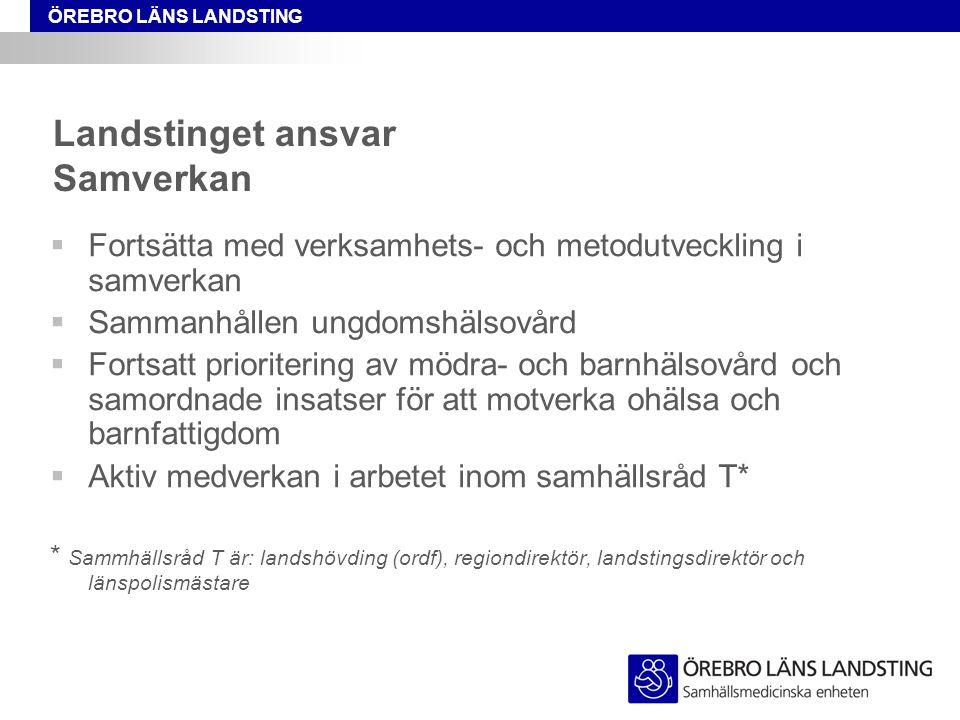 ÖREBRO LÄNS LANDSTING Landstinget ansvar Samverkan  Fortsätta med verksamhets- och metodutveckling i samverkan  Sammanhållen ungdomshälsovård  Fort