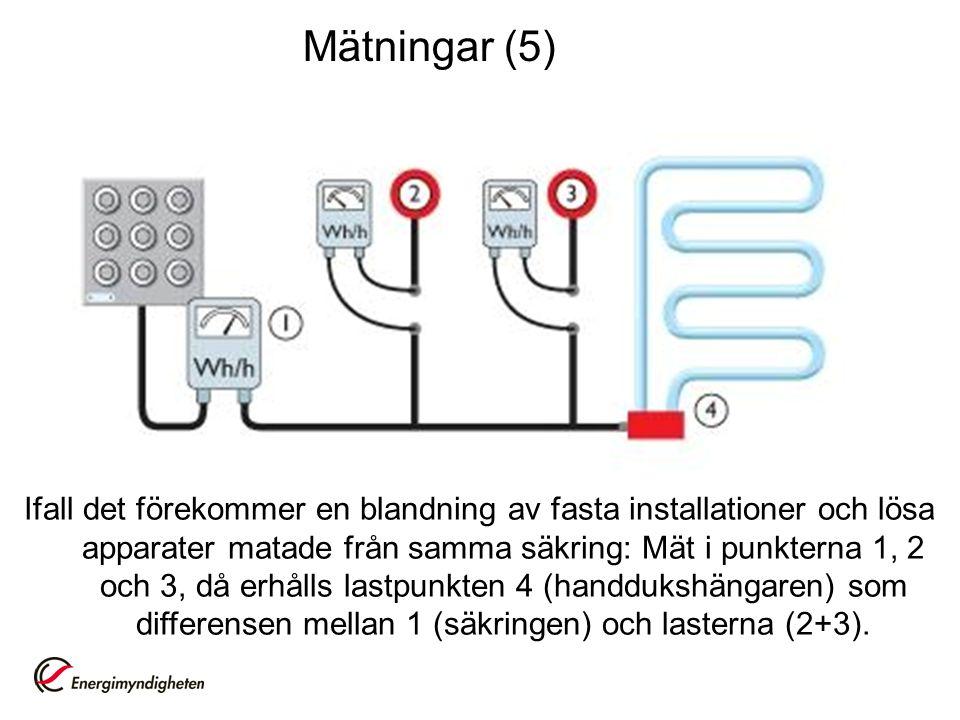 Ifall det förekommer en blandning av fasta installationer och lösa apparater matade från samma säkring: Mät i punkterna 1, 2 och 3, då erhålls lastpunkten 4 (handdukshängaren) som differensen mellan 1 (säkringen) och lasterna (2+3).