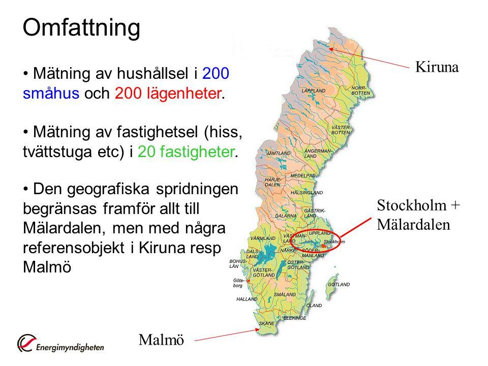 Malmö Kiruna Stockholm + Mälardalen • Mätning av hushållsel i 200 småhus och 200 lägenheter. • Mätning av fastighetsel (hiss, tvättstuga etc) i 20 fas