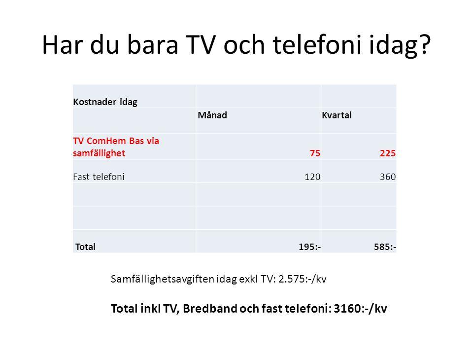 Har du bara TV och telefoni idag? Kostnader idag MånadKvartal TV ComHem Bas via samfällighet75225 Fast telefoni120360 Total195:-585:- Samfällighetsavg