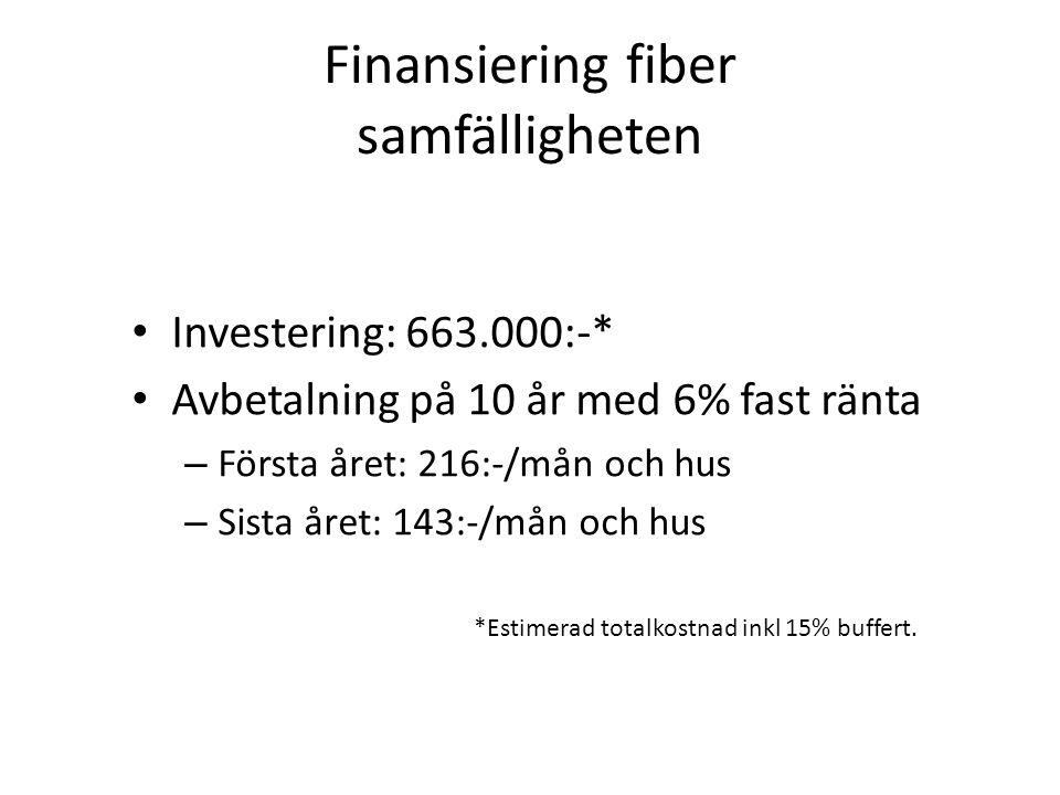 Finansiering fiber samfälligheten • Investering: 663.000:-* • Avbetalning på 10 år med 6% fast ränta – Första året: 216:-/mån och hus – Sista året: 143:-/mån och hus *Estimerad totalkostnad inkl 15% buffert.