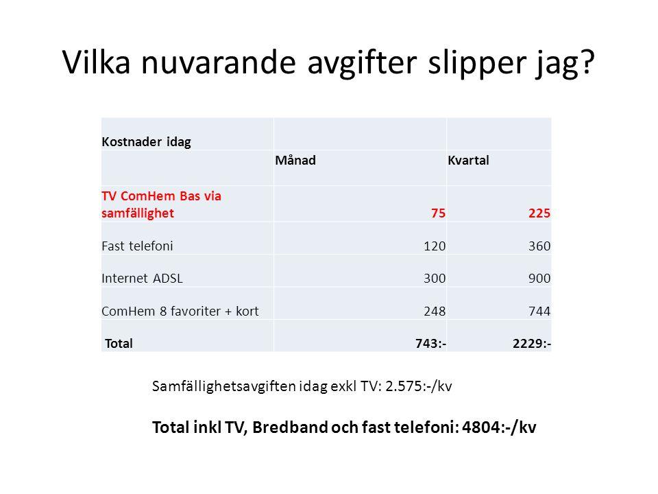 Vilka nuvarande avgifter slipper jag? Kostnader idag MånadKvartal TV ComHem Bas via samfällighet75225 Fast telefoni120360 Internet ADSL300900 ComHem 8