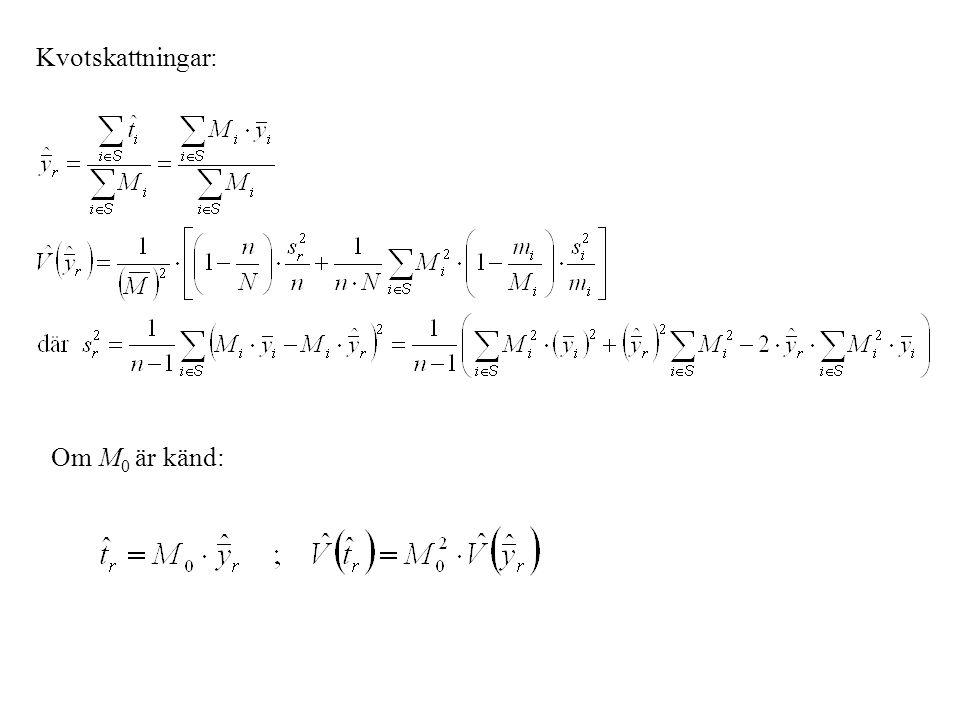 Kvotskattningar: Om M 0 är känd: