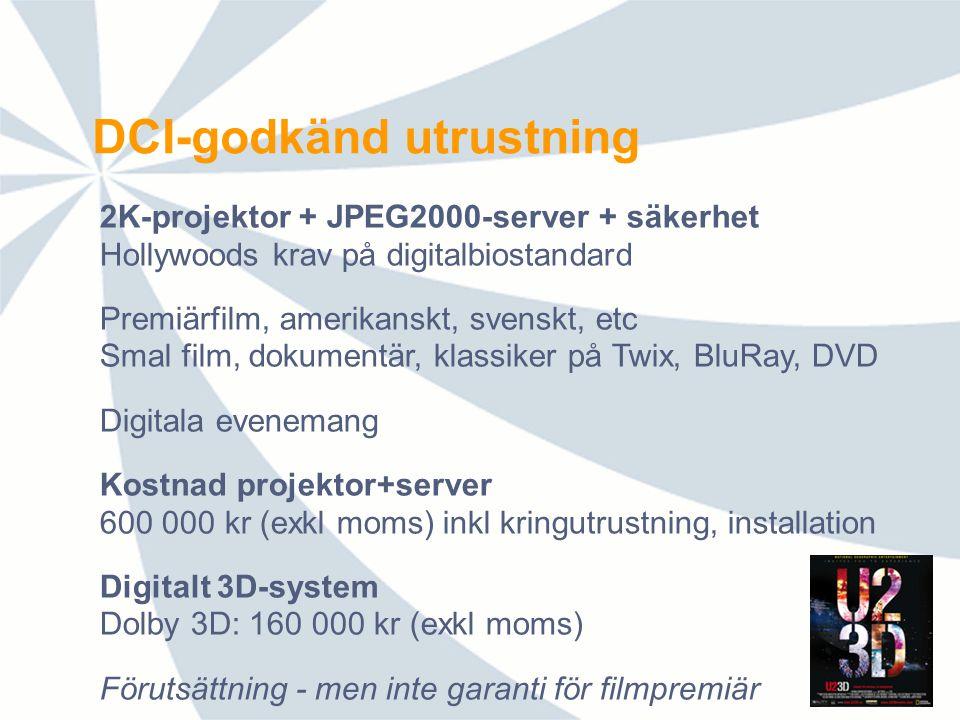DCI-godkänd utrustning 2K-projektor + JPEG2000-server + säkerhet Hollywoods krav på digitalbiostandard Premiärfilm, amerikanskt, svenskt, etc Smal film, dokumentär, klassiker på Twix, BluRay, DVD Digitala evenemang Kostnad projektor+server 600 000 kr (exkl moms) inkl kringutrustning, installation Digitalt 3D-system Dolby 3D: 160 000 kr (exkl moms) Förutsättning - men inte garanti för filmpremiär