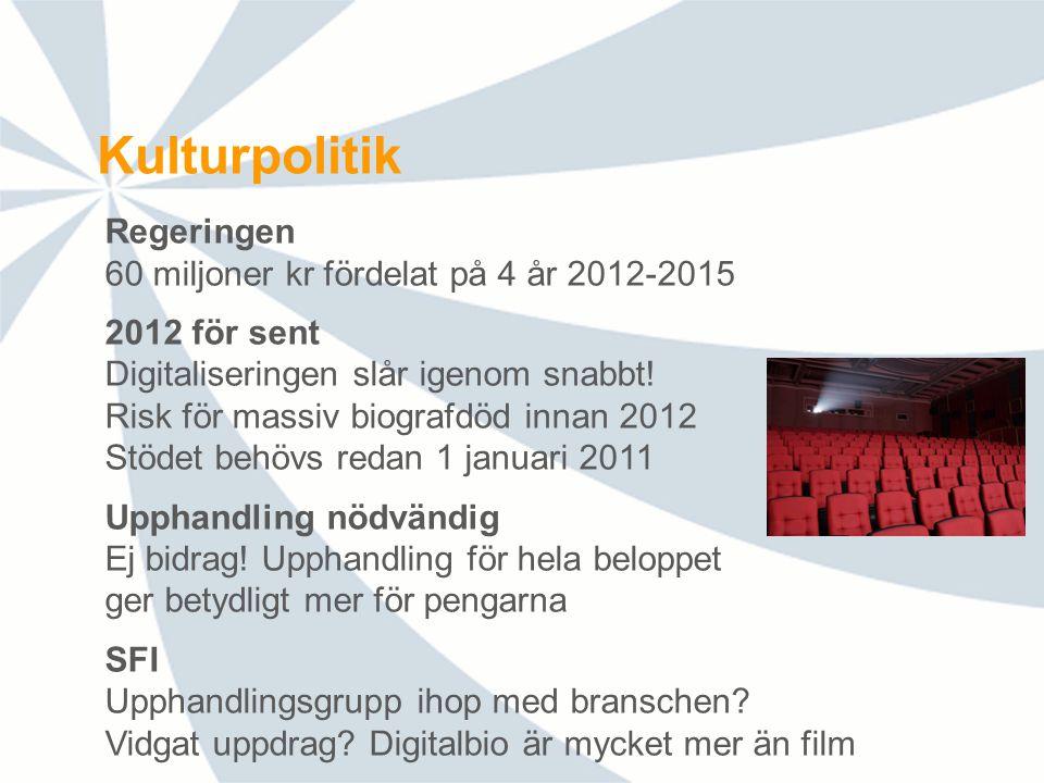 Kulturpolitik Regeringen 60 miljoner kr fördelat på 4 år 2012-2015 2012 för sent Digitaliseringen slår igenom snabbt.