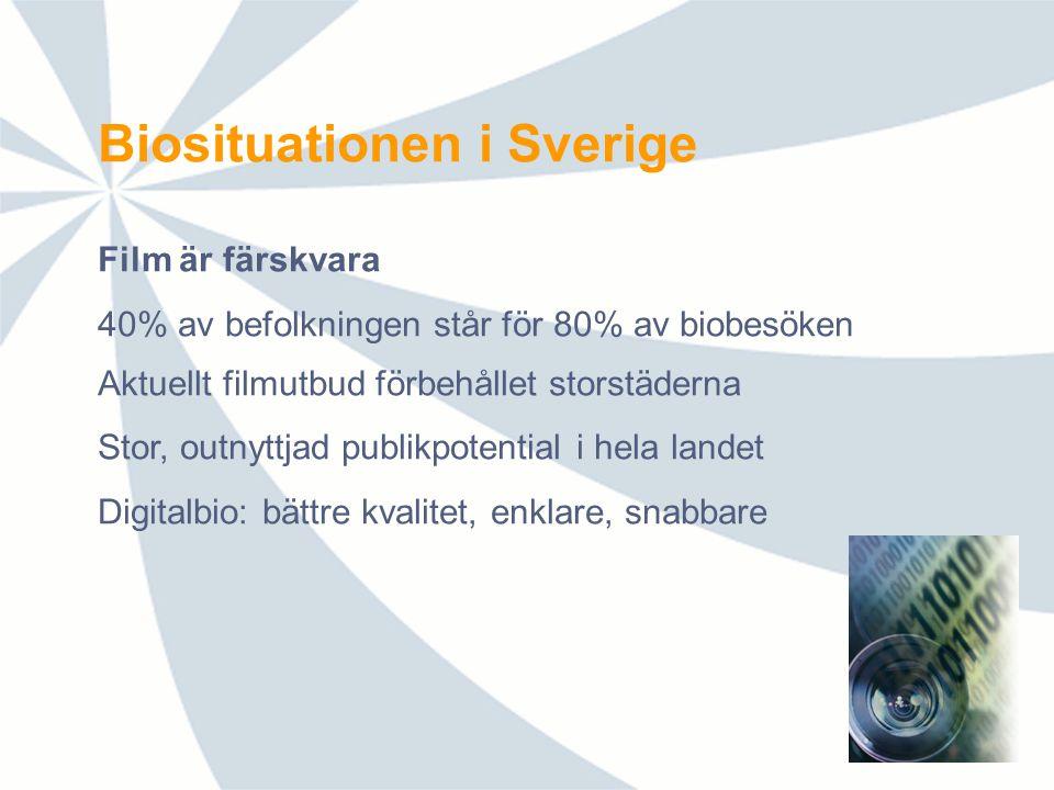 Biosituationen i Sverige Film är färskvara 40% av befolkningen står för 80% av biobesöken Aktuellt filmutbud förbehållet storstäderna Stor, outnyttjad publikpotential i hela landet Digitalbio: bättre kvalitet, enklare, snabbare