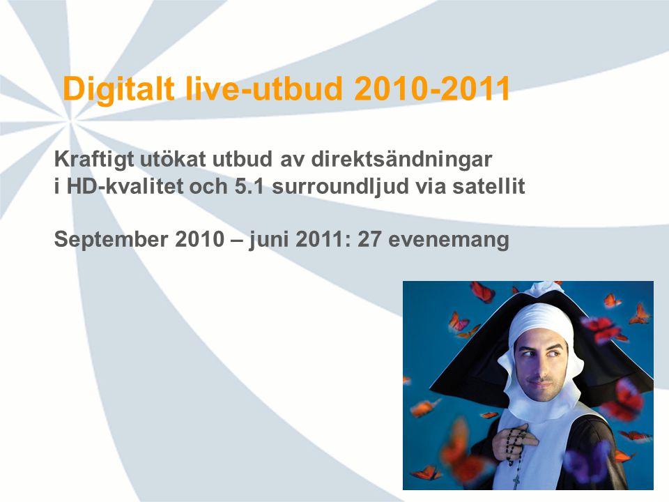 Live i HD och surroundljud 1 000 biografer i 47 länder 2009-2010 över 2 miljoner besökare Säsongen 2010-2011 12 operor 95 svenska biografer Metropolitan-operan