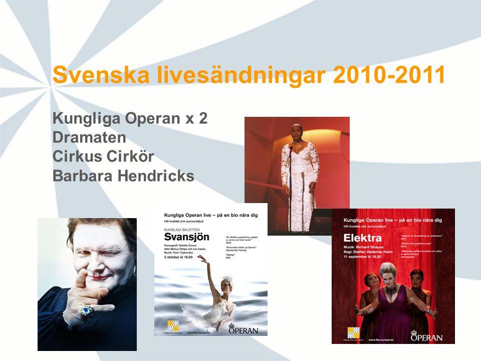Svenska livesändningar 2010-2011 Kungliga Operan x 2 Dramaten Cirkus Cirkör Barbara Hendricks