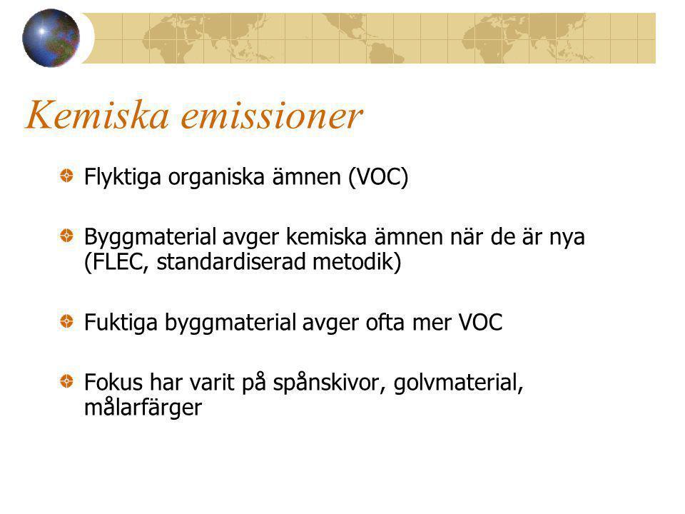 Kemiska emissioner Flyktiga organiska ämnen (VOC) Byggmaterial avger kemiska ämnen när de är nya (FLEC, standardiserad metodik) Fuktiga byggmaterial avger ofta mer VOC Fokus har varit på spånskivor, golvmaterial, målarfärger