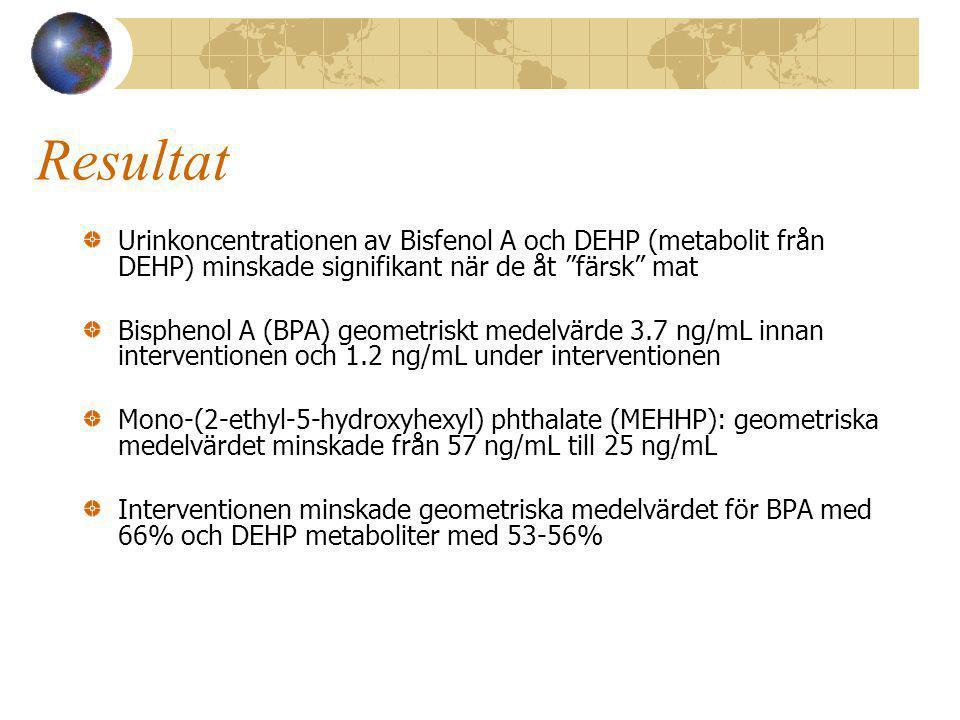 Resultat Urinkoncentrationen av Bisfenol A och DEHP (metabolit från DEHP) minskade signifikant när de åt färsk mat Bisphenol A (BPA) geometriskt medelvärde 3.7 ng/mL innan interventionen och 1.2 ng/mL under interventionen Mono-(2-ethyl-5-hydroxyhexyl) phthalate (MEHHP): geometriska medelvärdet minskade från 57 ng/mL till 25 ng/mL Interventionen minskade geometriska medelvärdet för BPA med 66% och DEHP metaboliter med 53-56%