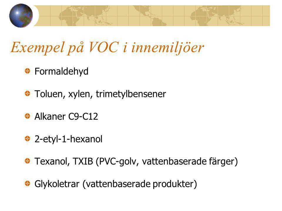 Exempel på VOC i innemiljöer Formaldehyd Toluen, xylen, trimetylbensener Alkaner C9-C12 2-etyl-1-hexanol Texanol, TXIB (PVC-golv, vattenbaserade färger) Glykoletrar (vattenbaserade produkter)