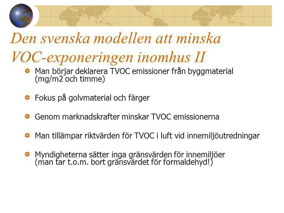Den svenska modellen att minska VOC-exponeringen inomhus II Man börjar deklarera TVOC emissioner från byggmaterial (mg/m2 och timme) Fokus på golvmaterial och färger Genom marknadskrafter minskar TVOC emissionerna Man tillämpar riktvärden för TVOC i luft vid innemiljöutredningar Myndigheterna sätter inga gränsvärden för innemiljöer (man tar t.o.m.