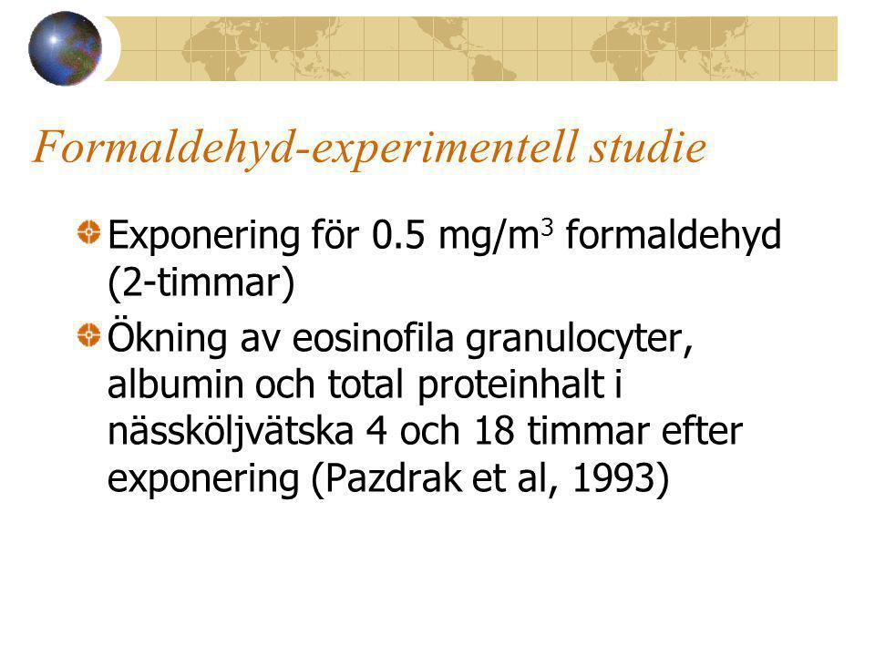 Formaldehyd-experimentell studie Exponering för 0.5 mg/m 3 formaldehyd (2-timmar) Ökning av eosinofila granulocyter, albumin och total proteinhalt i nässköljvätska 4 och 18 timmar efter exponering (Pazdrak et al, 1993)