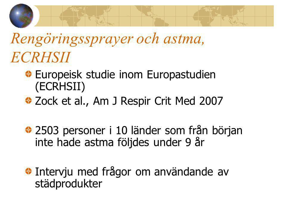 Rengöringssprayer och astma, ECRHSII Europeisk studie inom Europastudien (ECRHSII) Zock et al., Am J Respir Crit Med 2007 2503 personer i 10 länder som från början inte hade astma följdes under 9 år Intervju med frågor om användande av städprodukter