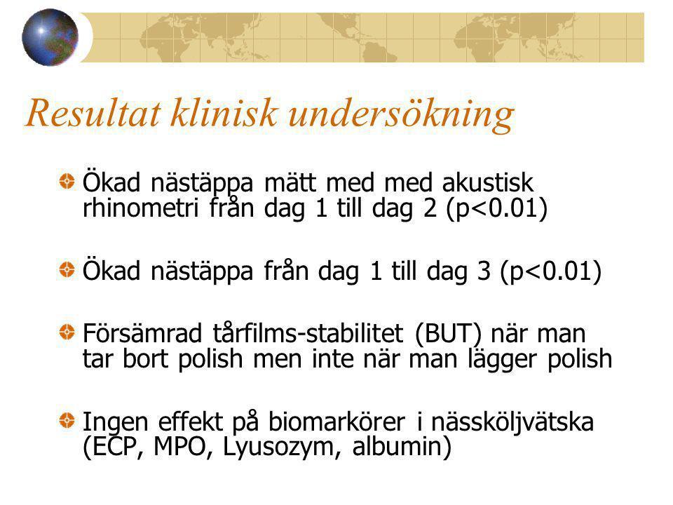 Resultat klinisk undersökning Ökad nästäppa mätt med med akustisk rhinometri från dag 1 till dag 2 (p<0.01) Ökad nästäppa från dag 1 till dag 3 (p<0.01) Försämrad tårfilms-stabilitet (BUT) när man tar bort polish men inte när man lägger polish Ingen effekt på biomarkörer i nässköljvätska (ECP, MPO, Lyusozym, albumin)
