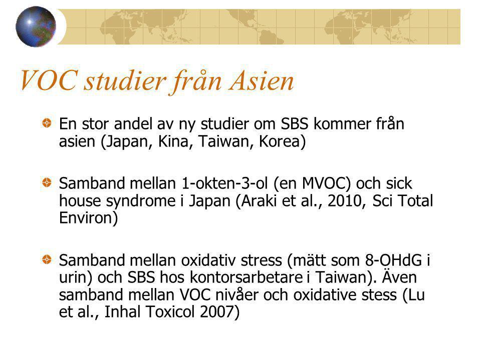 VOC studier från Asien En stor andel av ny studier om SBS kommer från asien (Japan, Kina, Taiwan, Korea) Samband mellan 1-okten-3-ol (en MVOC) och sick house syndrome i Japan (Araki et al., 2010, Sci Total Environ) Samband mellan oxidativ stress (mätt som 8-OHdG i urin) och SBS hos kontorsarbetare i Taiwan).