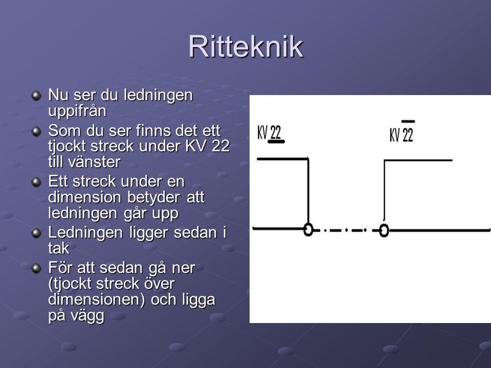 Ritteknik Nu ser du ledningen uppifrån Som du ser finns det ett tjockt streck under KV 22 till vänster Ett streck under en dimension betyder att ledni