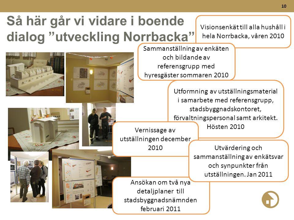 """10 Så här går vi vidare i boende dialog """"utveckling Norrbacka"""" Visionsenkät till alla hushåll i hela Norrbacka, våren 2010 Sammanställning av enkäten"""