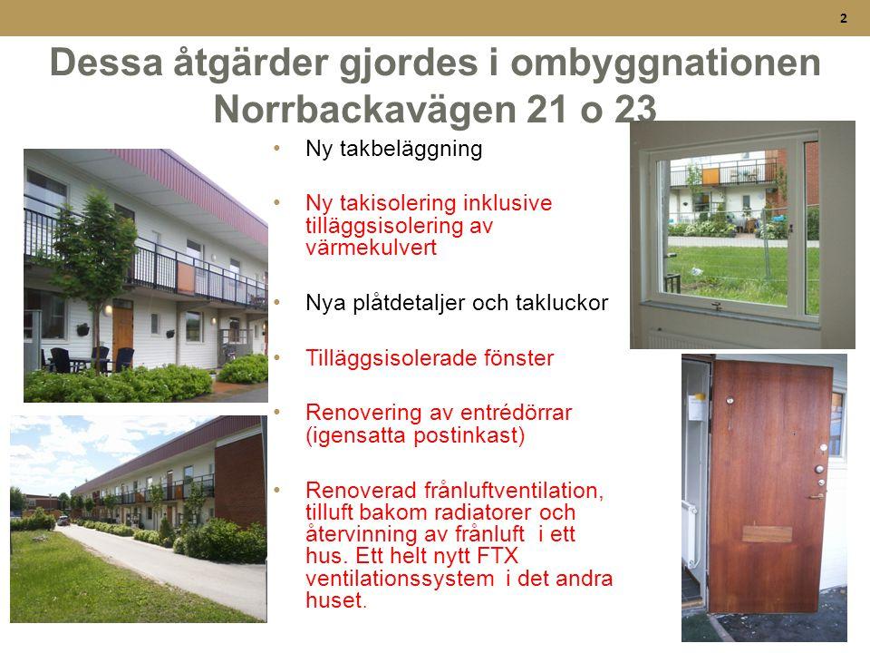 2 Dessa åtgärder gjordes i ombyggnationen Norrbackavägen 21 o 23 •Ny takbeläggning •Ny takisolering inklusive tilläggsisolering av värmekulvert •Nya p