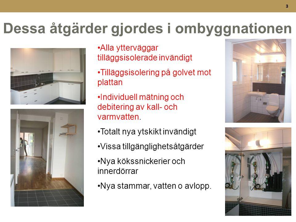 3 •Alla ytterväggar tilläggsisolerade invändigt •Tilläggsisolering på golvet mot plattan •Individuell mätning och debitering av kall- och varmvatten.