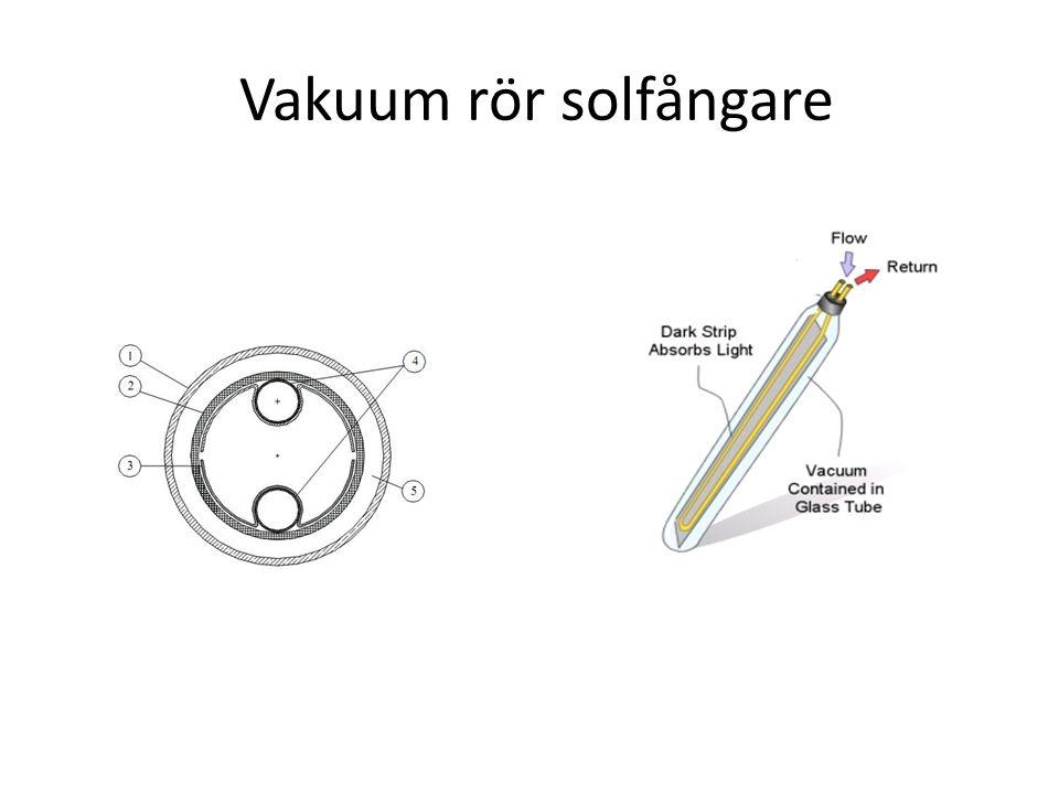 Vakuum rör solfångare