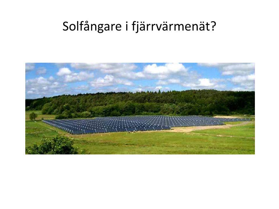 Utbyte i kWh/månad i olika lutning