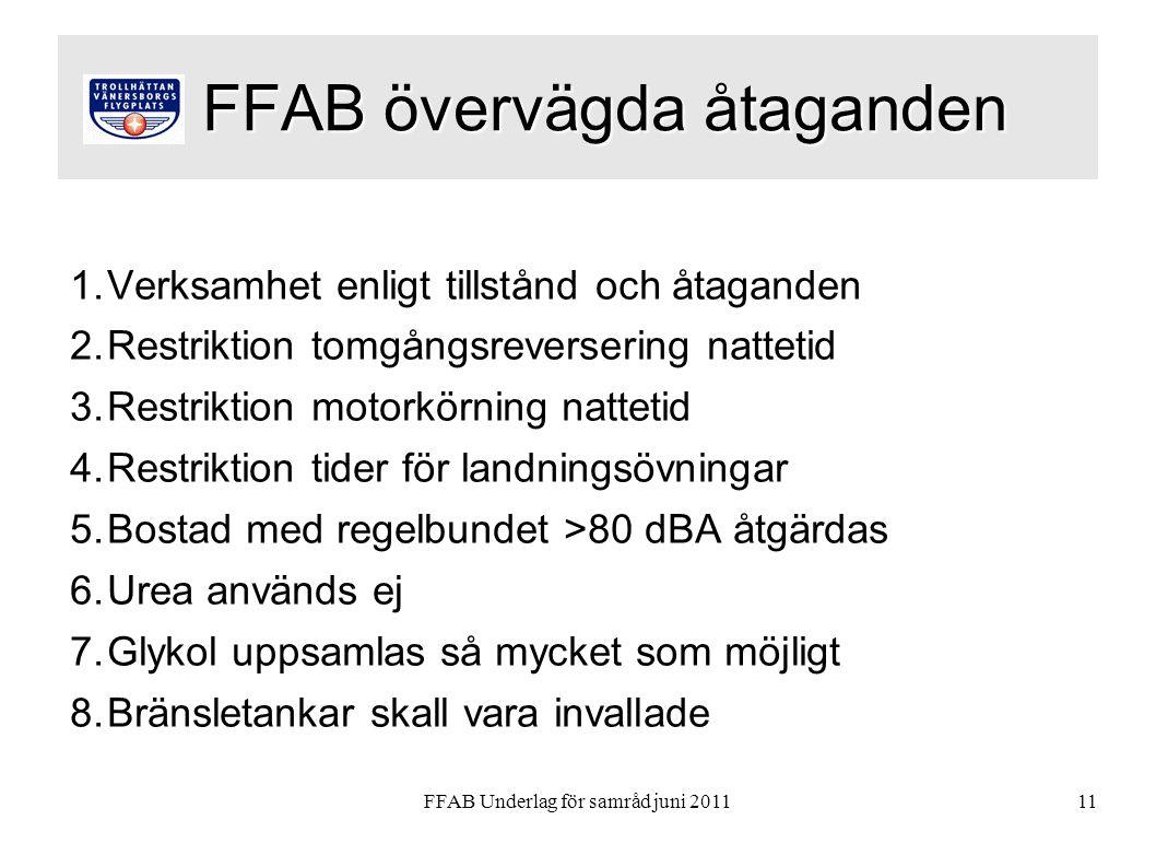 FFAB Underlag för samråd juni 201111 FFAB övervägda åtaganden FFAB övervägda åtaganden 1.Verksamhet enligt tillstånd och åtaganden 2.Restriktion tomgångsreversering nattetid 3.Restriktion motorkörning nattetid 4.Restriktion tider för landningsövningar 5.Bostad med regelbundet >80 dBA åtgärdas 6.Urea används ej 7.Glykol uppsamlas så mycket som möjligt 8.Bränsletankar skall vara invallade