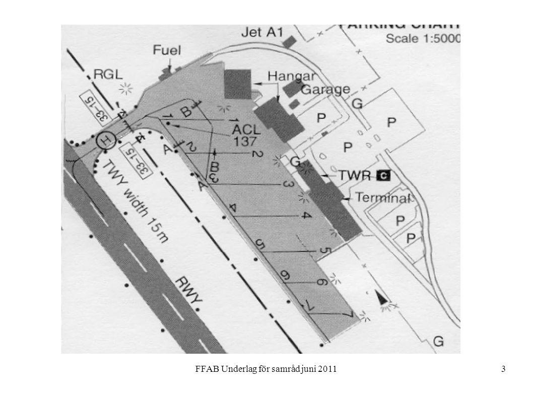 FFAB Underlag för samråd juni 20113