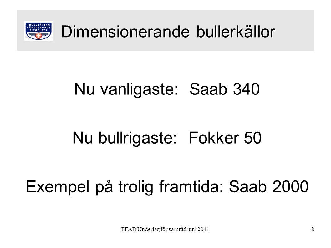 8 Dimensionerande bullerkällor Dimensionerande bullerkällor Nu vanligaste: Saab 340 Nu bullrigaste: Fokker 50 Exempel på trolig framtida: Saab 2000
