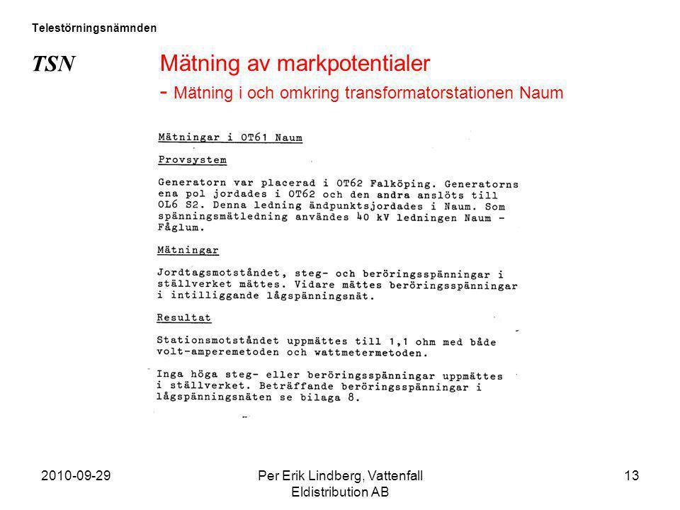 2010-09-29Per Erik Lindberg, Vattenfall Eldistribution AB 13 Telestörningsnämnden TSN Mätning av markpotentialer - Mätning i och omkring transformator